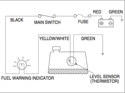 Fuel Pump Sensor....Thermistor?/Capacitance? | RS Warrior ForumRoad Star Warrior Forum